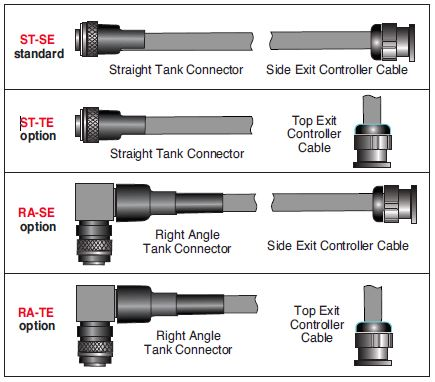 XRBHR Cable Configurations
