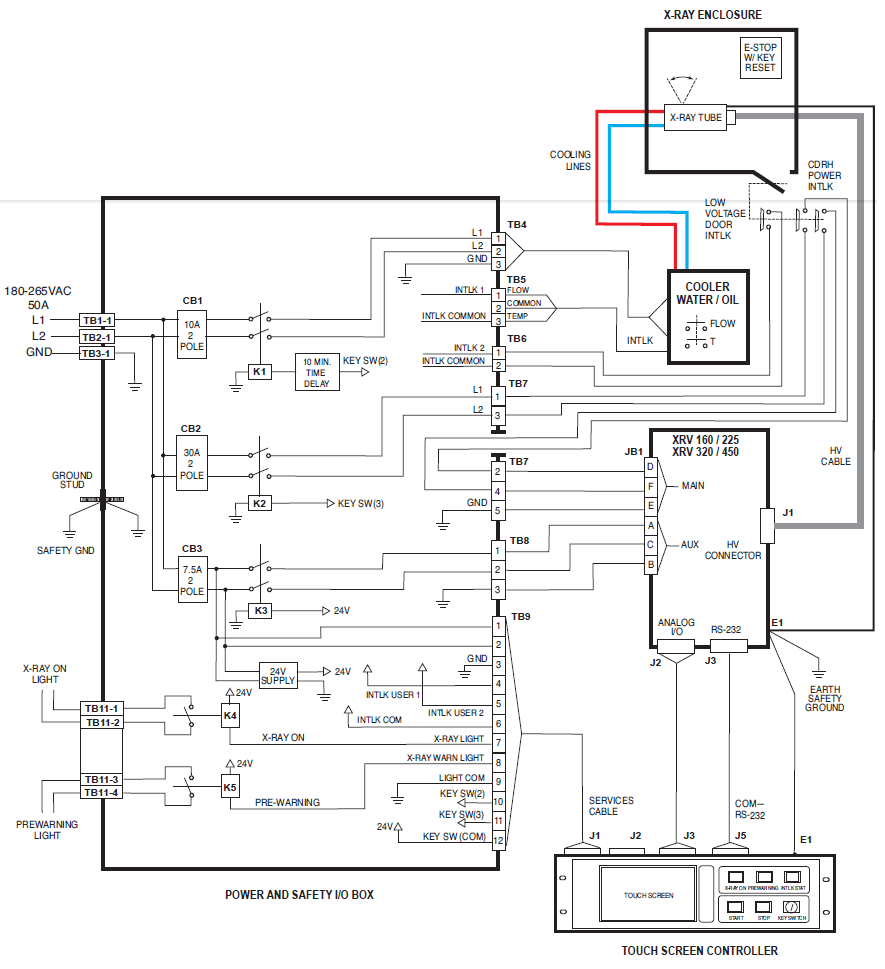 X Ray Generator Circuit Diagram Wiring Library Tables Diagrams Xrv