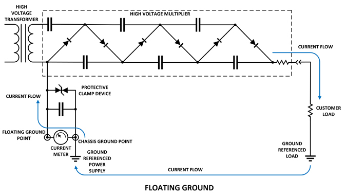 Floating Ground Diagram
