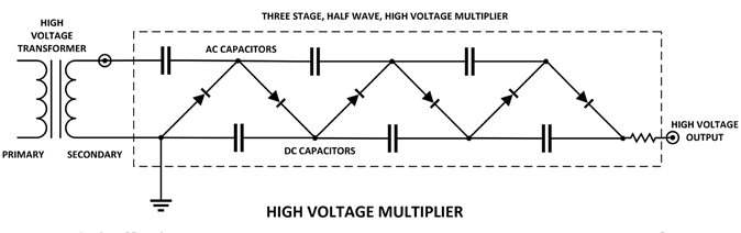 High Voltage Multiplier
