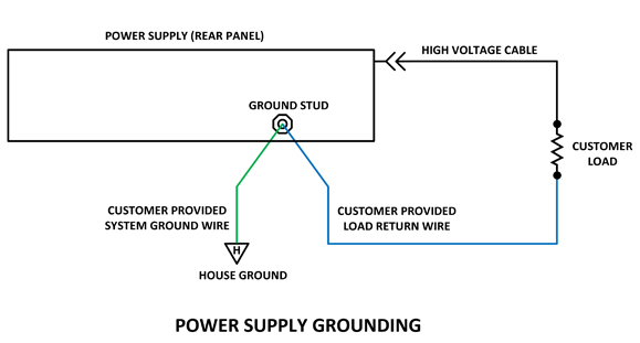 Power Supply Grounding Diagram