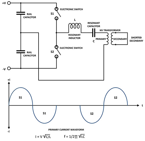 Resonant Inverter